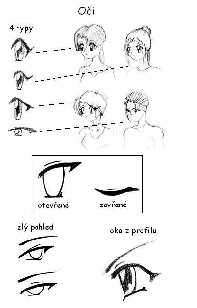 Oči manga.jpg